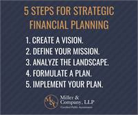 Strategic Business and Financial Planning