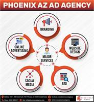 Digital Marketing and Advertising Agency